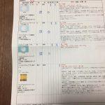 咳の風邪か:次男(平成29年10月)